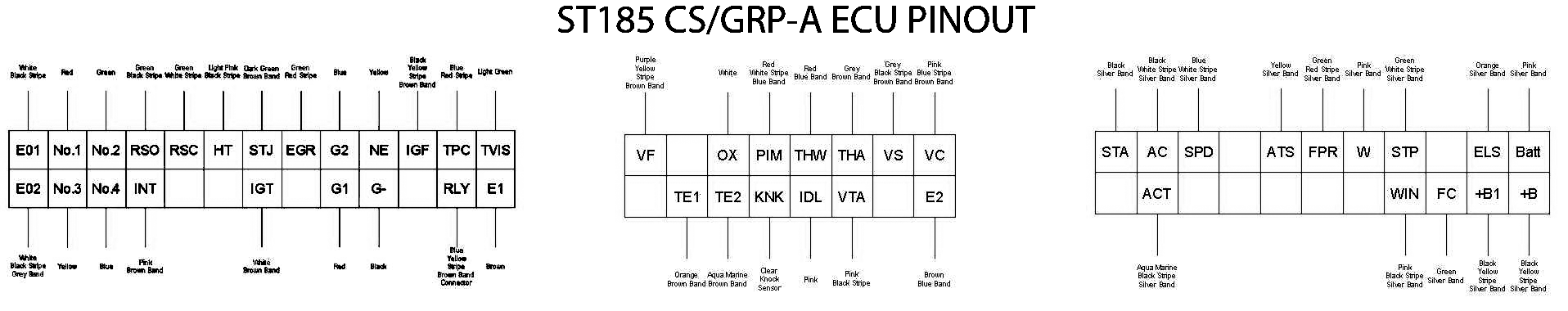 ST185 CS ECU Diagram mwp's toyota celica gt4 (st165, st185, st205) documents & media toyota celica wiring diagram at fashall.co